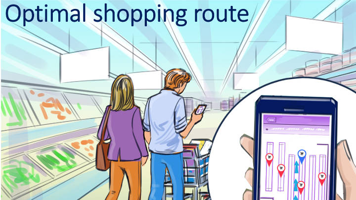 Optimal shopping route - indoor positioning system