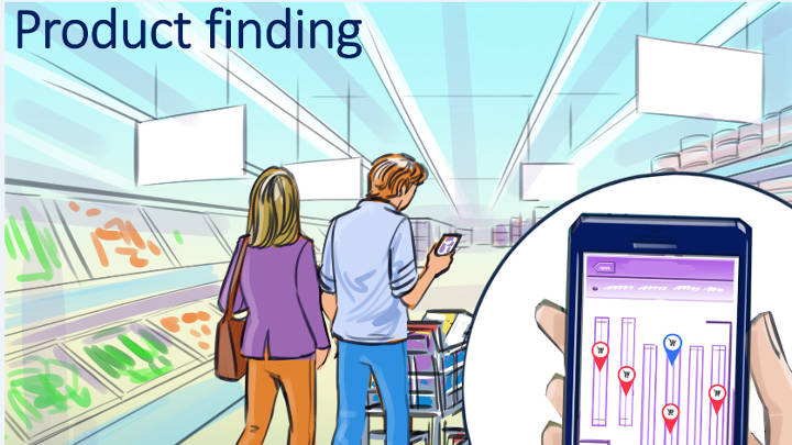 Product finding - indoor positioning system