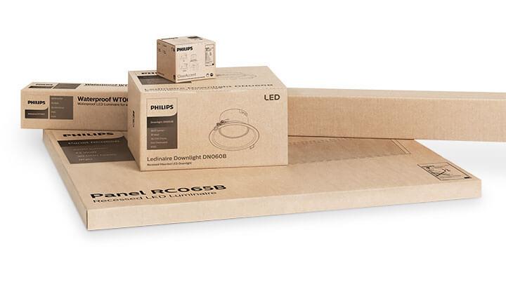 coreline LED armaturen